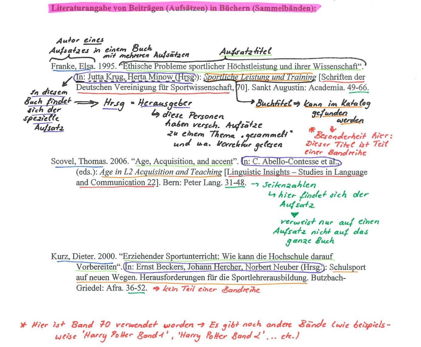 apa veröffentlichte dissertation zitieren