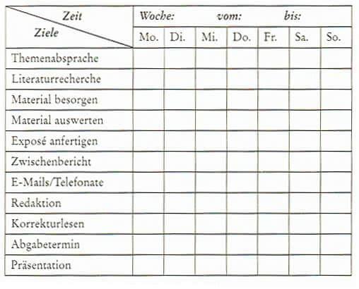 Beispiel 1-Wochen Zeitplan