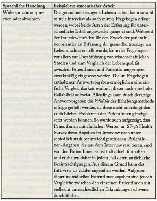 einschrnkungen und kritikpunkte beim summary und zusammenfassung schreiben - Zusammenfassung Schreiben Deutsch