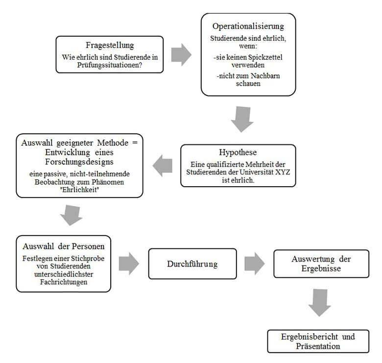 Bachelorarbeit quantitative inhaltsanalyse jura hausarbeit formatvorlage