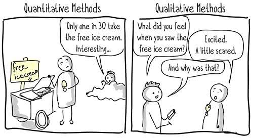 Qualitativ quantitativ forschung fazit einer hausarbeit beispiel