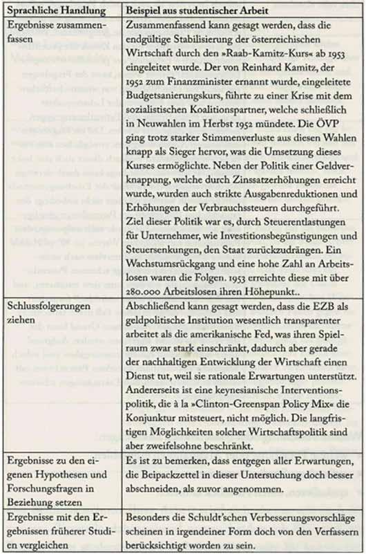 Ein fazit schreiben hausarbeit bwl bayreuth uni