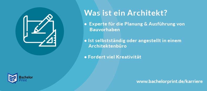 Was ist ein Architekt