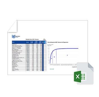 ABC-Analyse Beispiel Vorlage