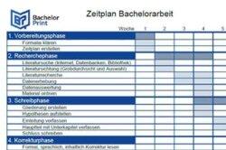Exzerpt Bachelorarbeit Zeitplan Bachelorarbeit